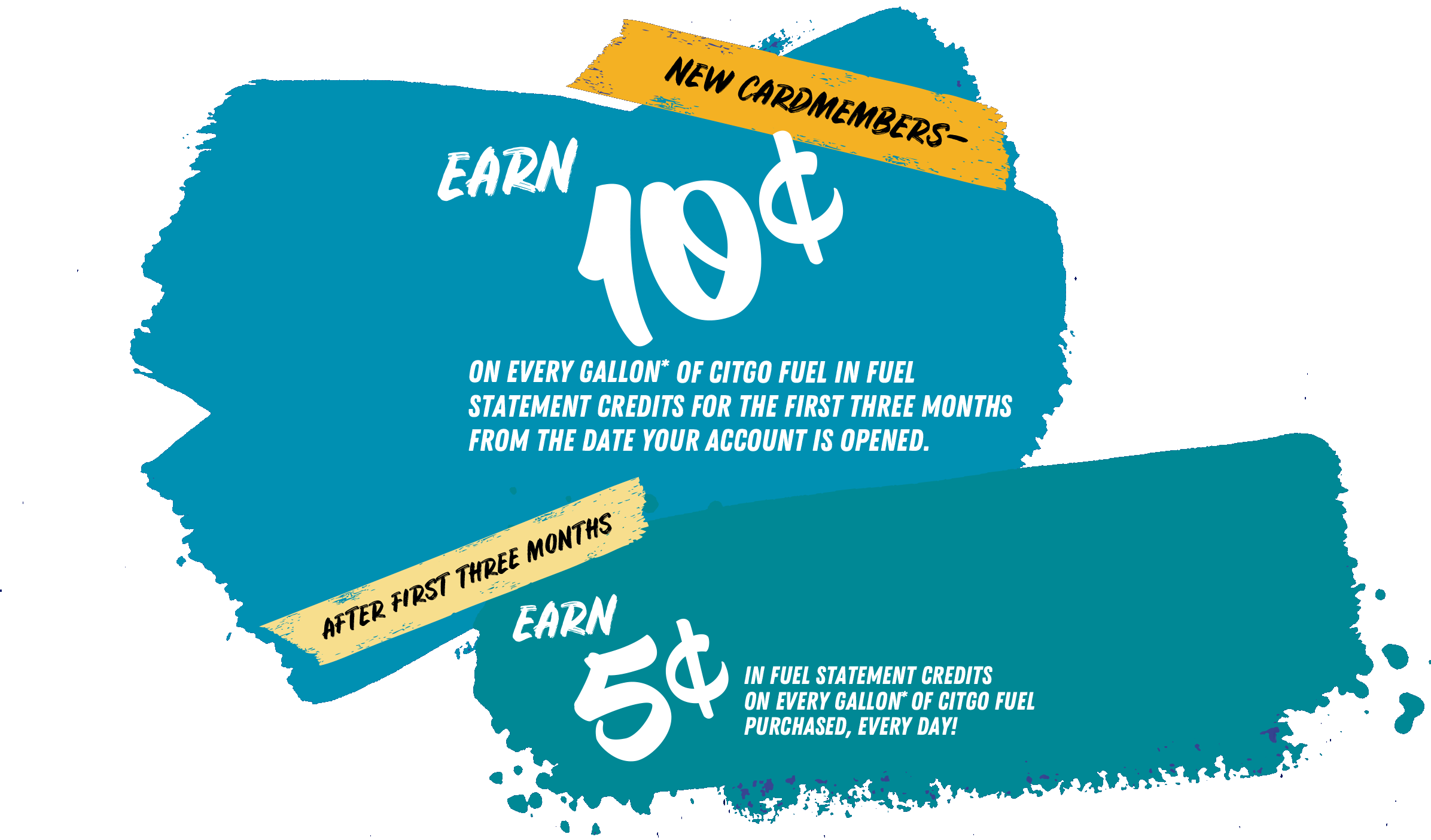 NEW CARDMEMBERS – EARN 10¢ ON EVERY GALLON* OF CITGO FUEL IN FUEL STATEMENT CREDITS FOR THE FIRST THREE MONTHS FROM THE DATE YOUR ACCOUNT IS OPENED. AFTER FIRST THREE MONTHS EARN 5¢ IN FUEL STATEMENT CREDITS ON EVERY GALLON* OF CITGO FUEL PURCHASED, EVERY DAY!